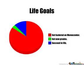Goals Meme - life goals by team barrowman meme center