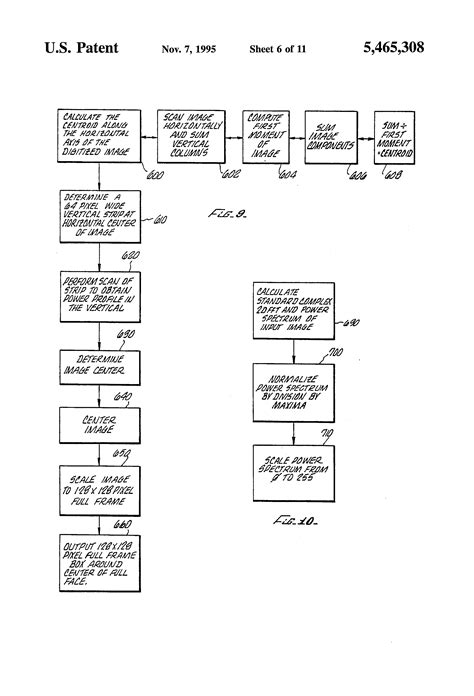 pattern recognition system patent us5465308 pattern recognition system google