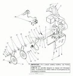 mtd snowblower parts diagram wiring diagram and fuse box diagram