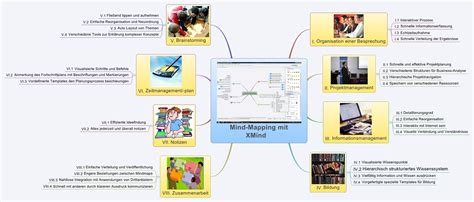 mindjet mindmanager templates mind manager templates the best free software for your