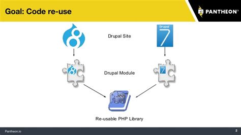 workflow tools open source development workflow tools for open source php libraries