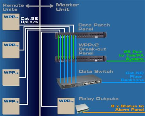 wpp  microsite   wppv works