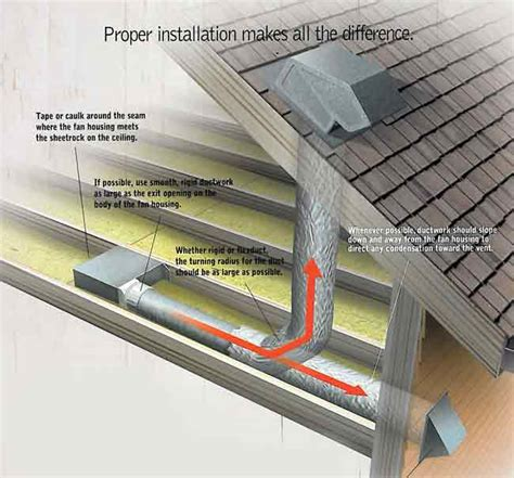 who can install bathroom exhaust fan