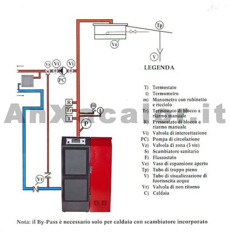 vaso di espansione aperto schema impianto idrico