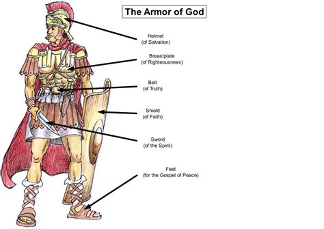armor of god diagram reaching up to jesus clipart cliparthut free clipart