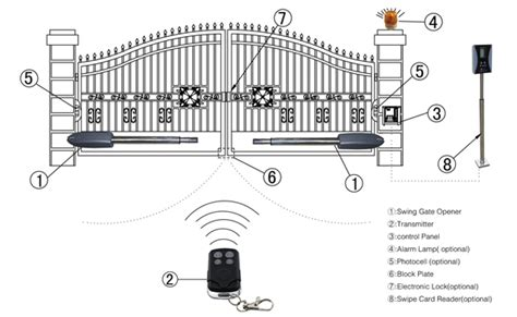 how to install swing gate opener stainless steel door operator swing gate opener with solar