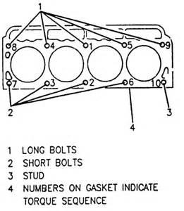 torque pattern chevy vortec 350 autos post