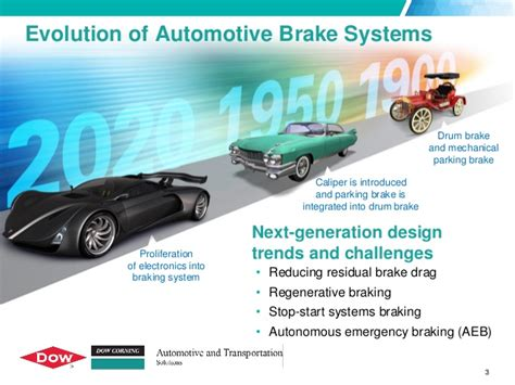 The Hunt For The Next New Generation Designers Begins Again by Smart Nvh Solutions For Next Generation Brake Design