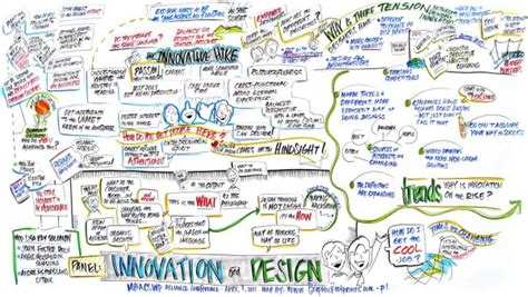 Mba Programs For Design And Innovation by The Visual Thinking Revolution Is Here Duarteduarte