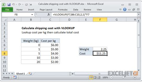 calculate shipping cost with vlookup