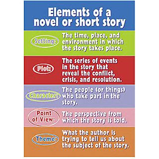 5 themes of a story elements of a short story lessons tes teach