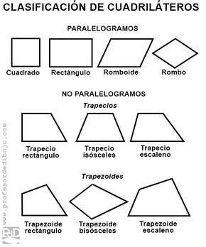 figuras geometricas definicion clasificaci 243 n completa cuadril 225 teros mayores pinterest