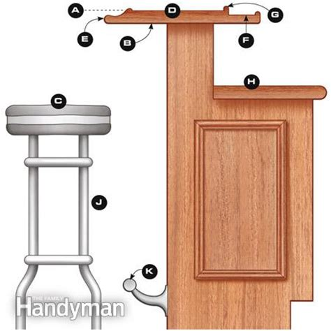 bar top overhang dimensions how to build a bar the family handyman