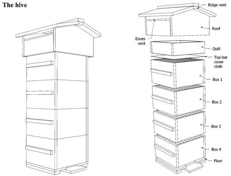 free top bar hive plans 10 free langstroth and warre or top bar beehive plans