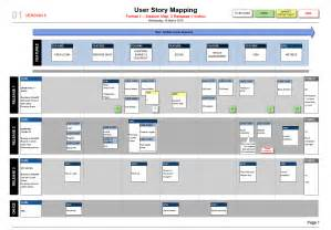 how to use a template how to make a slick user story map a simple visio