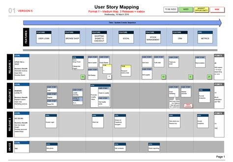 User Story Map Template Scrum Mvp Planning Release Plan Template Powerpoint