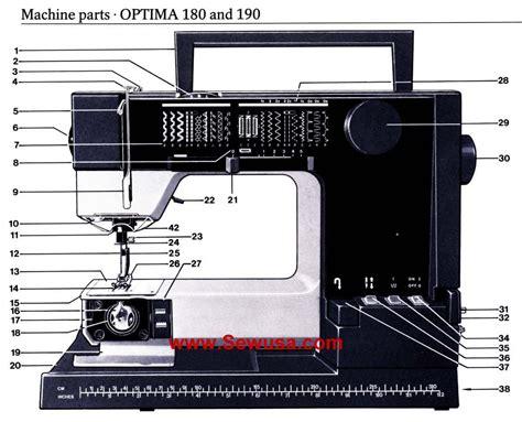 Viking 180 190 Optima Instruction Manual