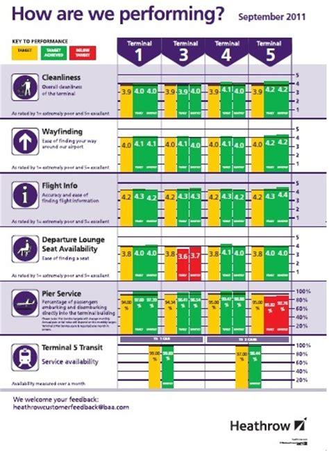 design for manufacturing scorecard the balanced scorecard making it public martin s