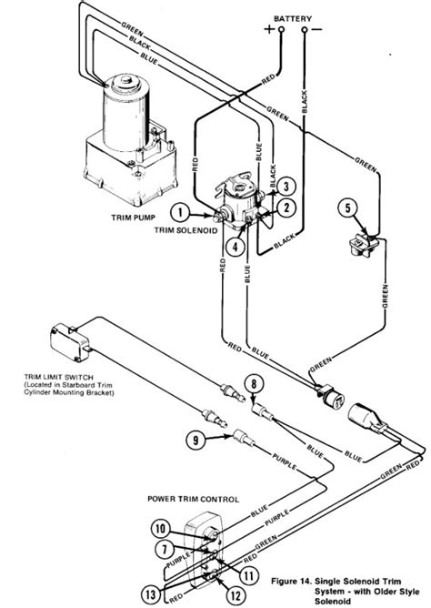 mercruiser tilt trim wiring diagram the knownledge