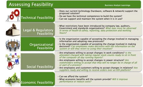 project feasibility what should you assess business