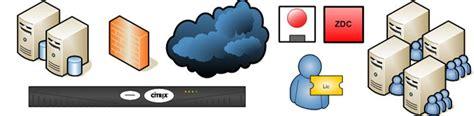 Sle Vmware Visio Diagrams visio cloud stencil 2016 best photos and description of