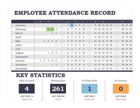 monthly employee attendance record template employee attendance calendar template new calendar