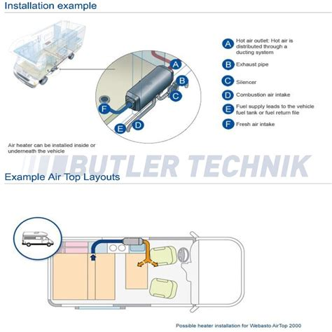 eberspacher airtronic d2 wiring diagram airtronic heater
