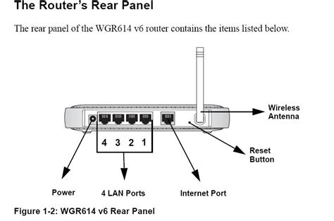 resetting wifi connection i have a wgr614v7 router i need to re confirm it to