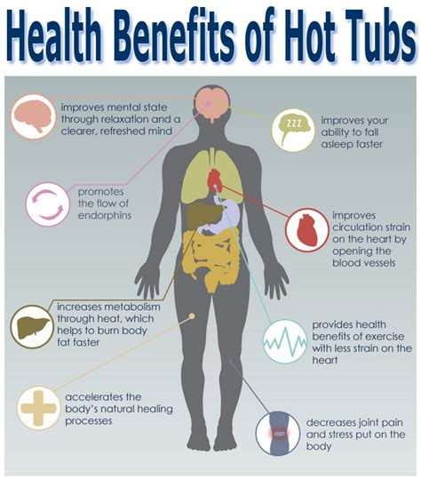 Under Cabinet Stereo Health Benefits Of Tubs And Spas Hottubworks Spa