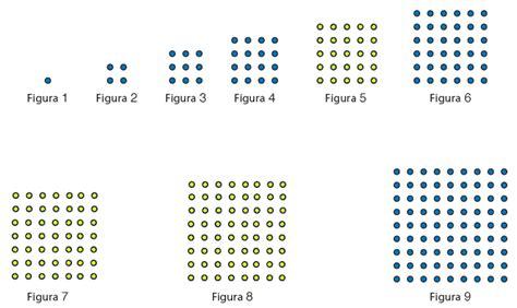 imagenes de sucesiones figurativas ayuda para tu tarea de secundaria primer grado matem 225 ticas
