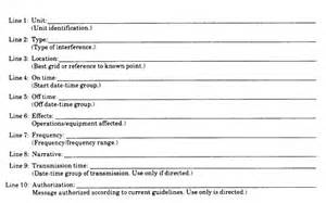 Army Situation Report Template Army Spotrep Related Keywords Amp Suggestions Army Spotrep