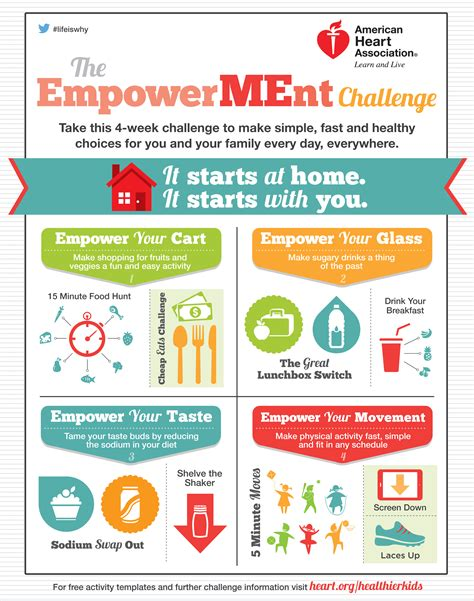 Ready To Help Your Family Get Healthy Take The Empowerment Challenge Workplace Fitness Challenge Template