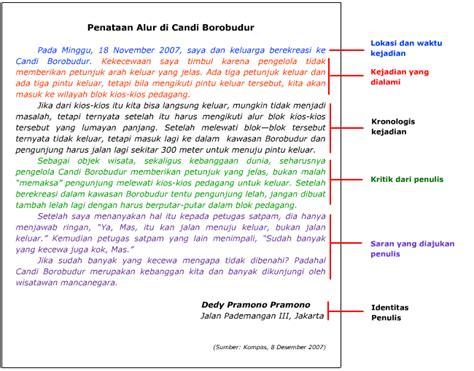 contoh dan tips menulis surat pembaca murad maulana