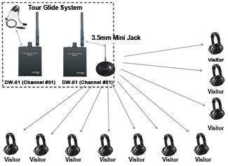 doorbell wiring diagrams imageresizertool