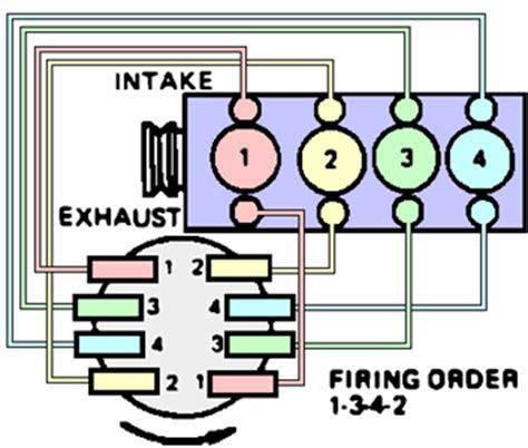 nissan z24 firing order fixya