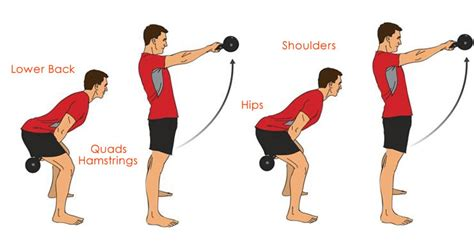 kettle bell swing form proper form for kettlebell swing fitness pinterest
