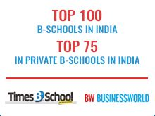 Top 100 Mba Colleges In World With Fee Structure by Manav Rachna International Institute Of Research And
