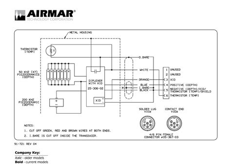 wiring diagram for gps to standard horizon ais wiring
