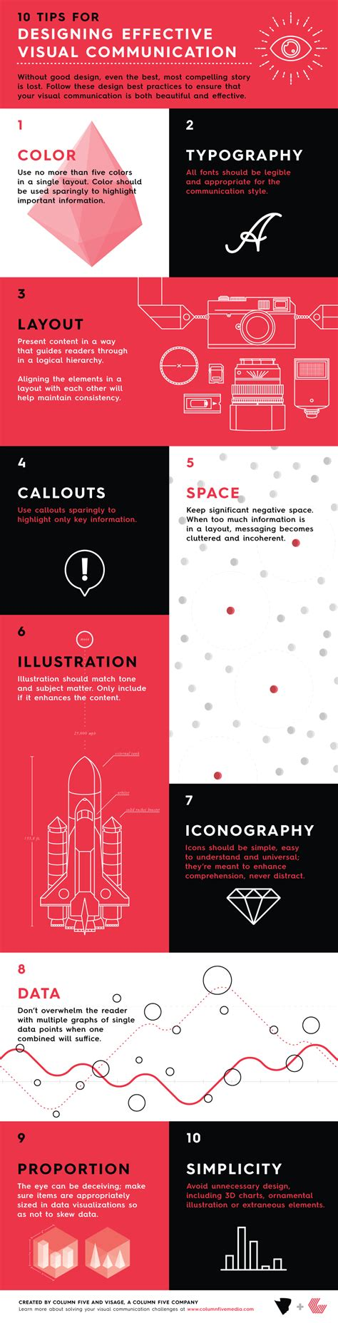 design visual communications wit 10 tips for designing effective visual communication