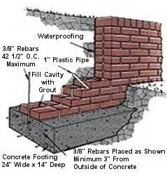brick planter wall brick retaining walls protect your