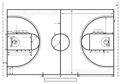 what are the dimensions of a full size bed basketball court dimensions