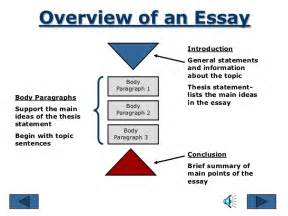 Part Of Research Paper Introduction by Parts Of An Essay