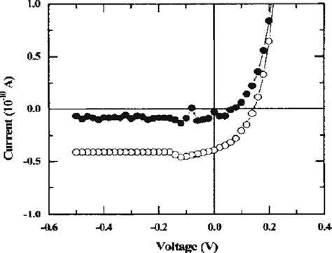 pin diode based sensor pdf sensors free text zno based ultraviolet photodetectors