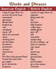 and american words and spelling tips
