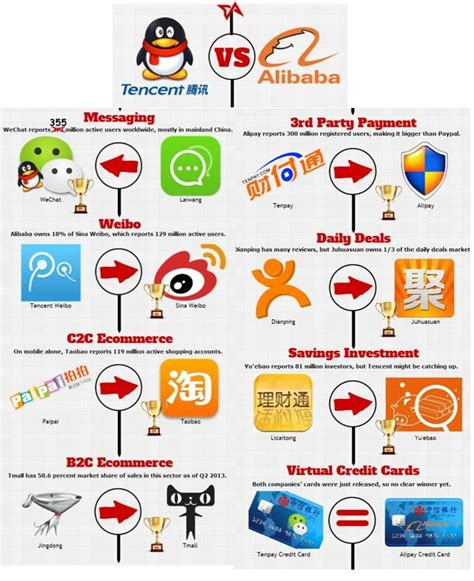 alibaba new products alibaba products images reverse search
