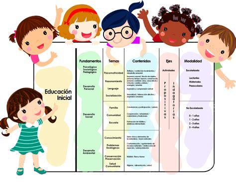 imagenes de nios de educacion inicial educaci 243 n inicial
