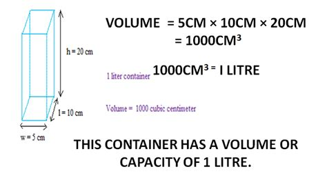 100 how do i find elimu volume capacity