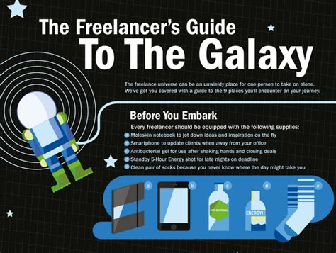 a freelancer s guide to entities books infographic the freelancer s guide to the galaxy