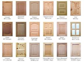 types of home decor styles types of cabinet doors manicinthecity