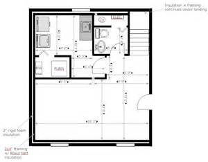 basement bathroom layout basement layout ideas 171 greg maclellan